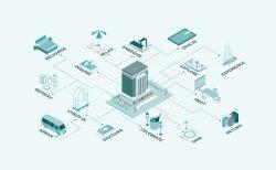 Marriott presenta contenidos digitales para reuniones